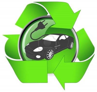 Kies Voor Een Elektrische Auto Milieubewust