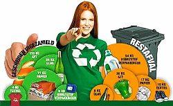 Afval scheiden is heel eenvoudig