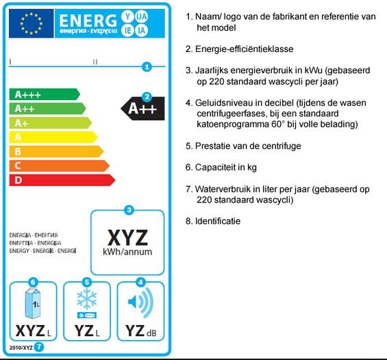 Energievergelijking 2021   Energie Vergelijken